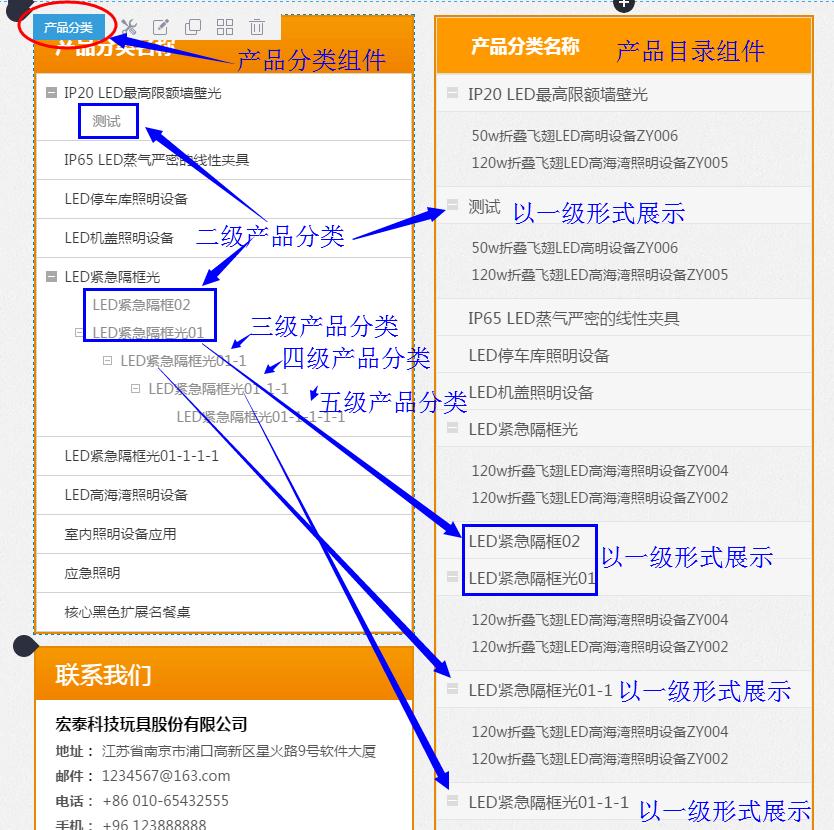 產品分類和產品目錄下的產品.png